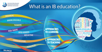 What-is-an-IB-Education